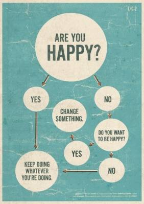 are you happy, sei felice, schema a blocchi